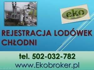 Rejestracja w bazie CRO tel 502-032-782